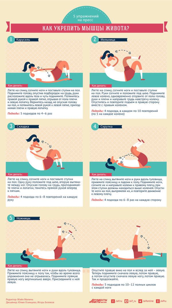 комплекс упражнений с картинками для мышц живота порода