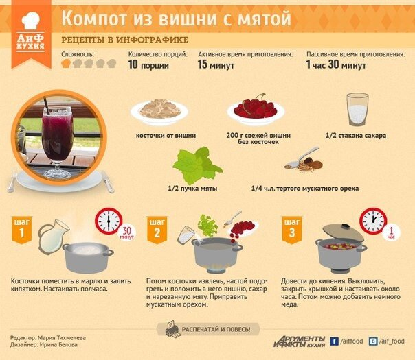"""Результаты поиска по запросу """"рецепты еды, напитков"""" в Яндек"""
