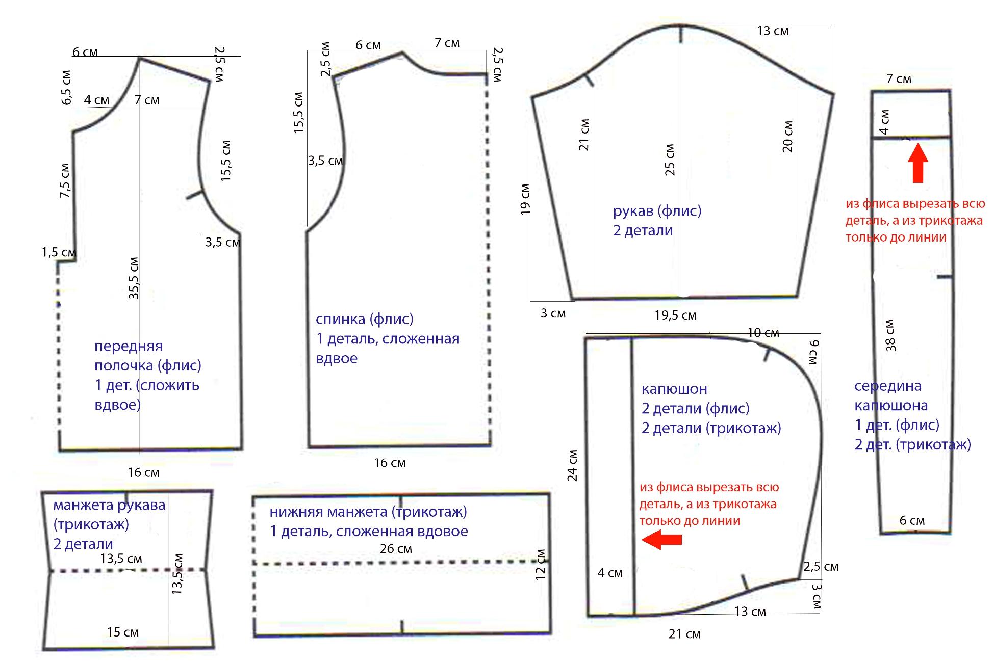 Составьте выкройку основы платья