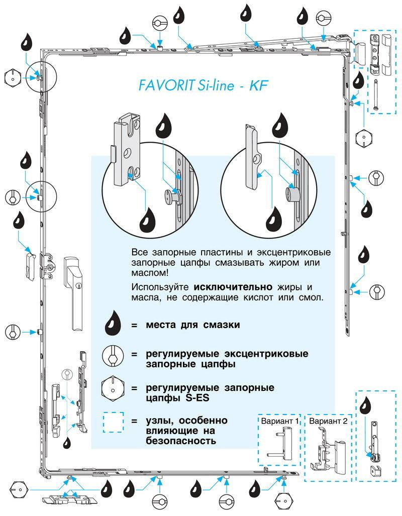 Как ухаживать, смазывать и регулировать пластиковые окна сво.
