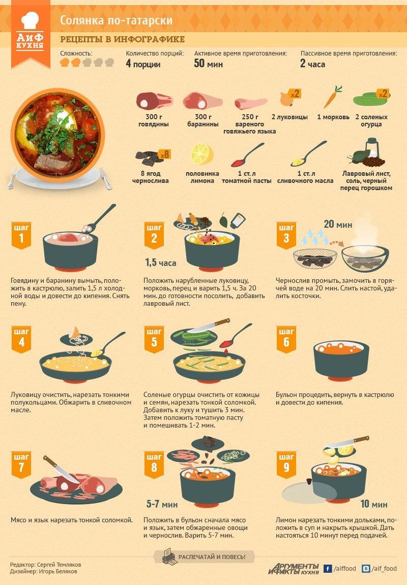 рецепты еды и напитков: 21 тыс изображений найдено в Яндекс.