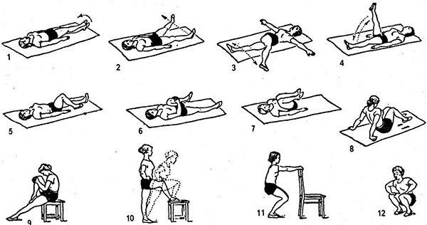 Упражнения при боли в тазобедренном суставе какие симптомы у болезни суставной мышцы