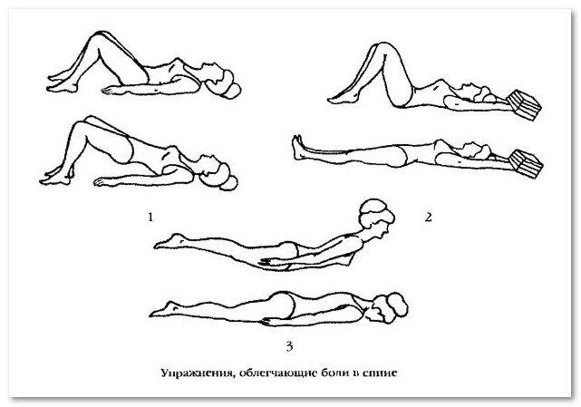 Как облегчить боль при поясничном остеохондрозе