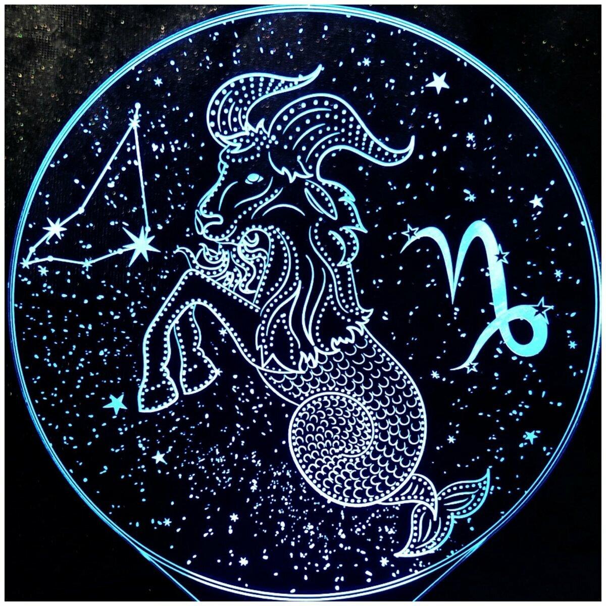 Красивые картинки созвездий знаков зодиака