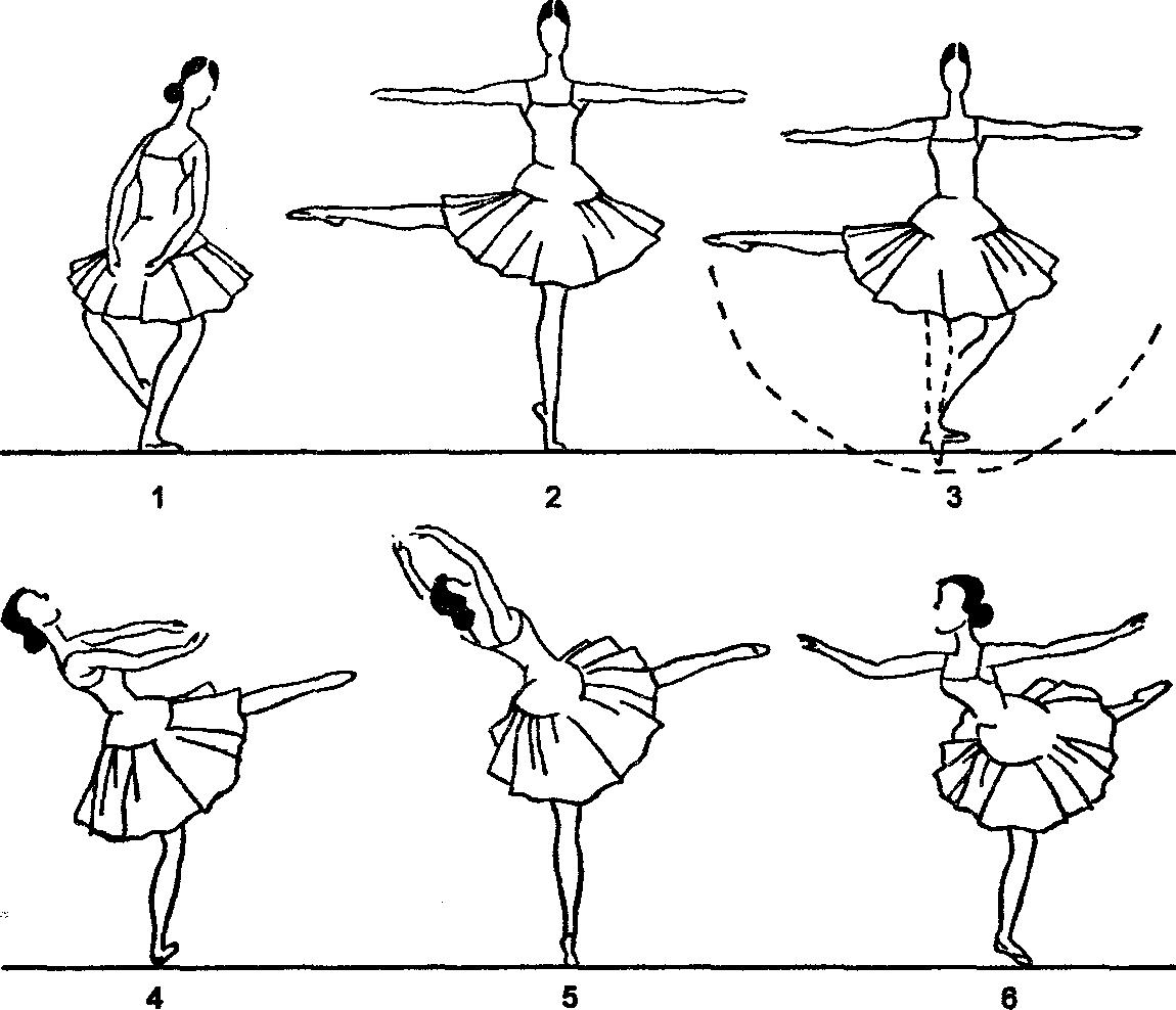 Учение танцев в картинках