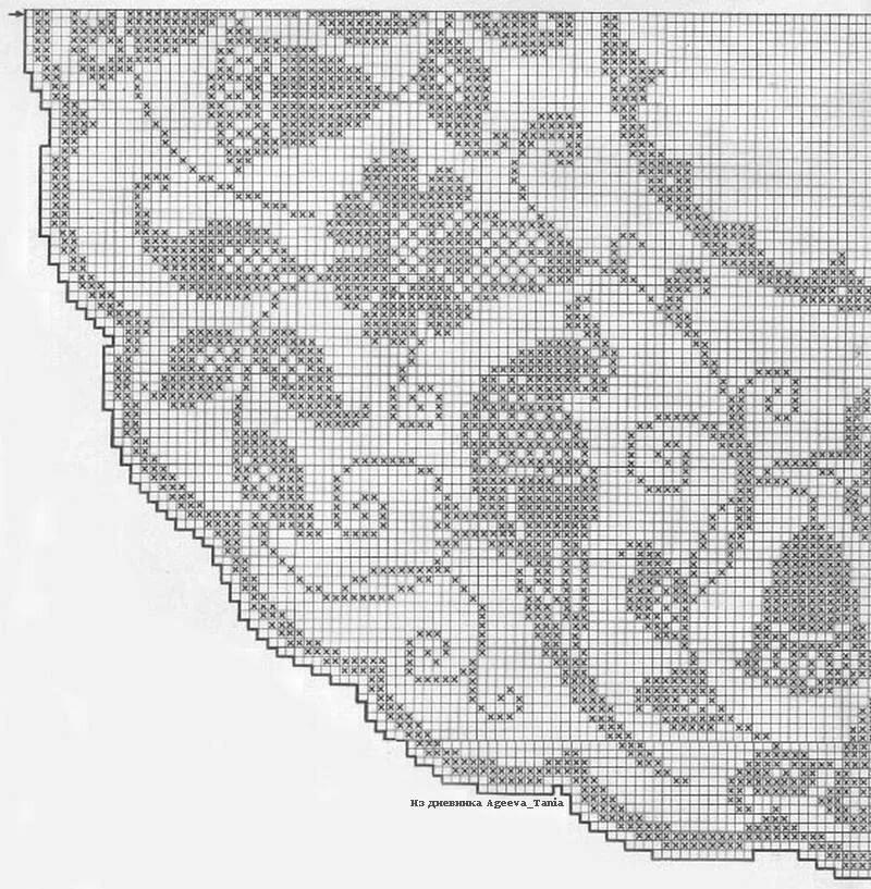 филейное вязание салфетка с картинкой типы