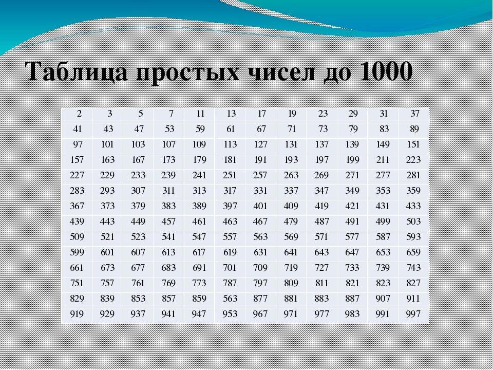 блок картинки простых чисел в математике прекрасный