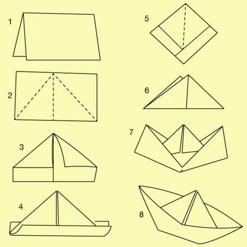 Кораблик из бумаги своими руками с картинками