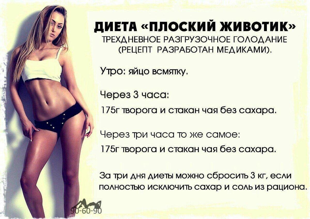 Диета для похудения неделька