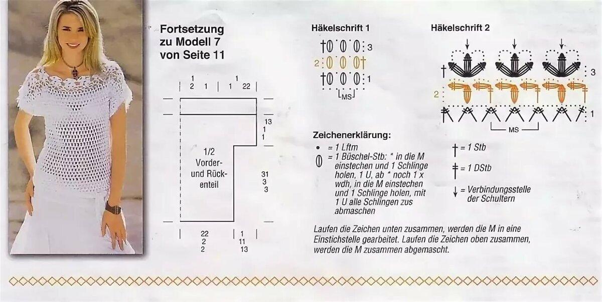 Ажурные кофточки крючком схемы и описание фото