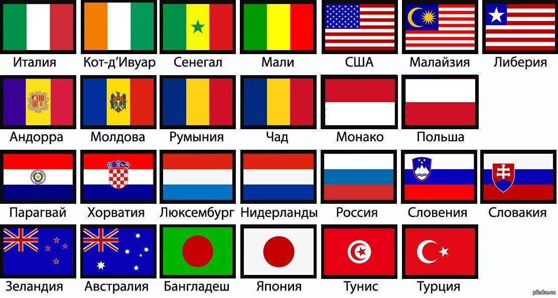 Название флагов мира в картинках