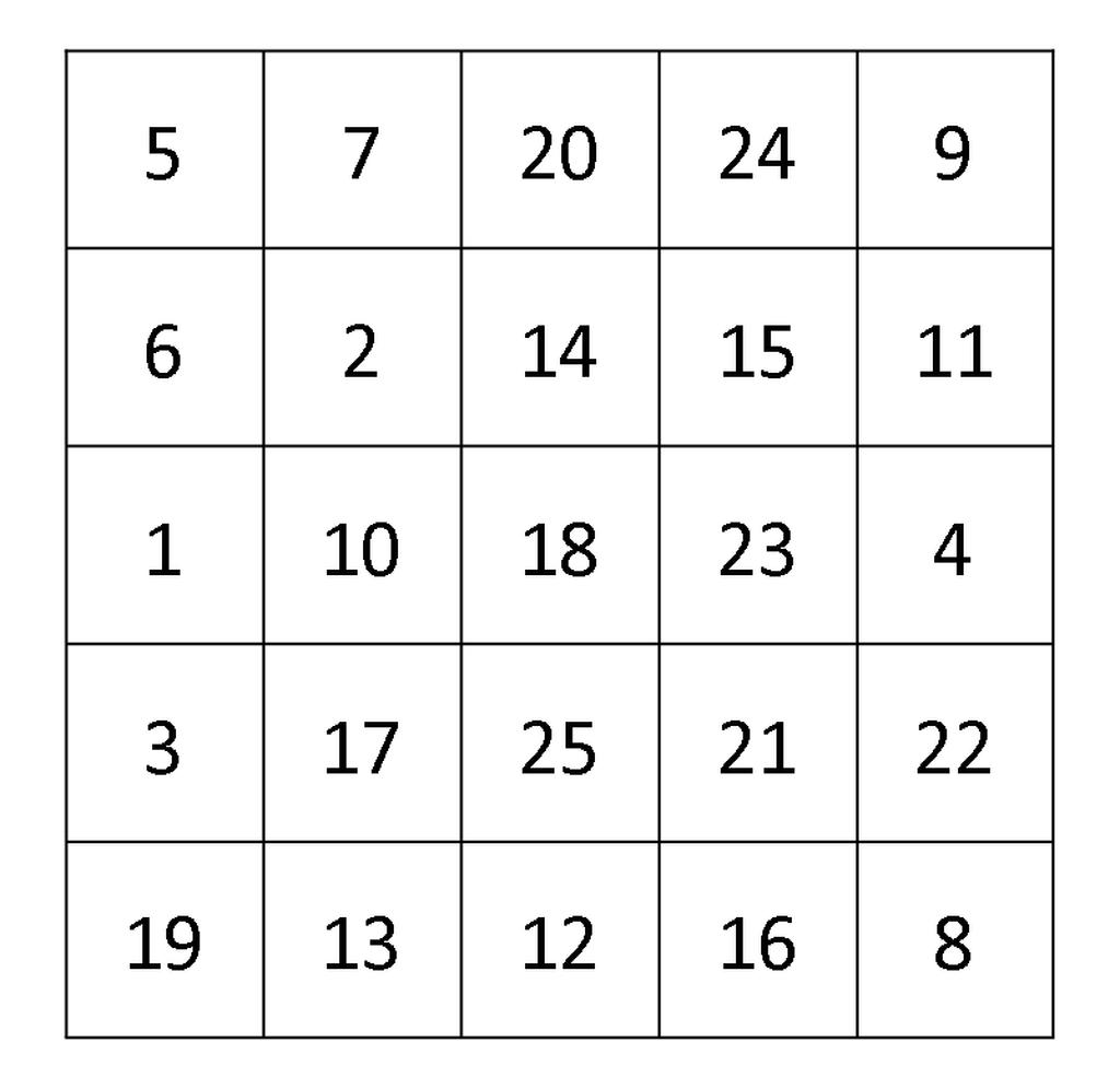 просунуть таблицы шульте с картинками вместо цифр нас, хотя