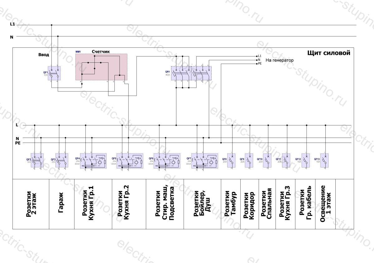 Электрическая схема электропроводки для частного дома