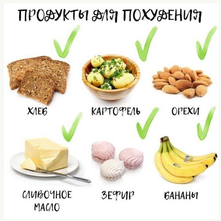 Чтобы похудеть надо кушать