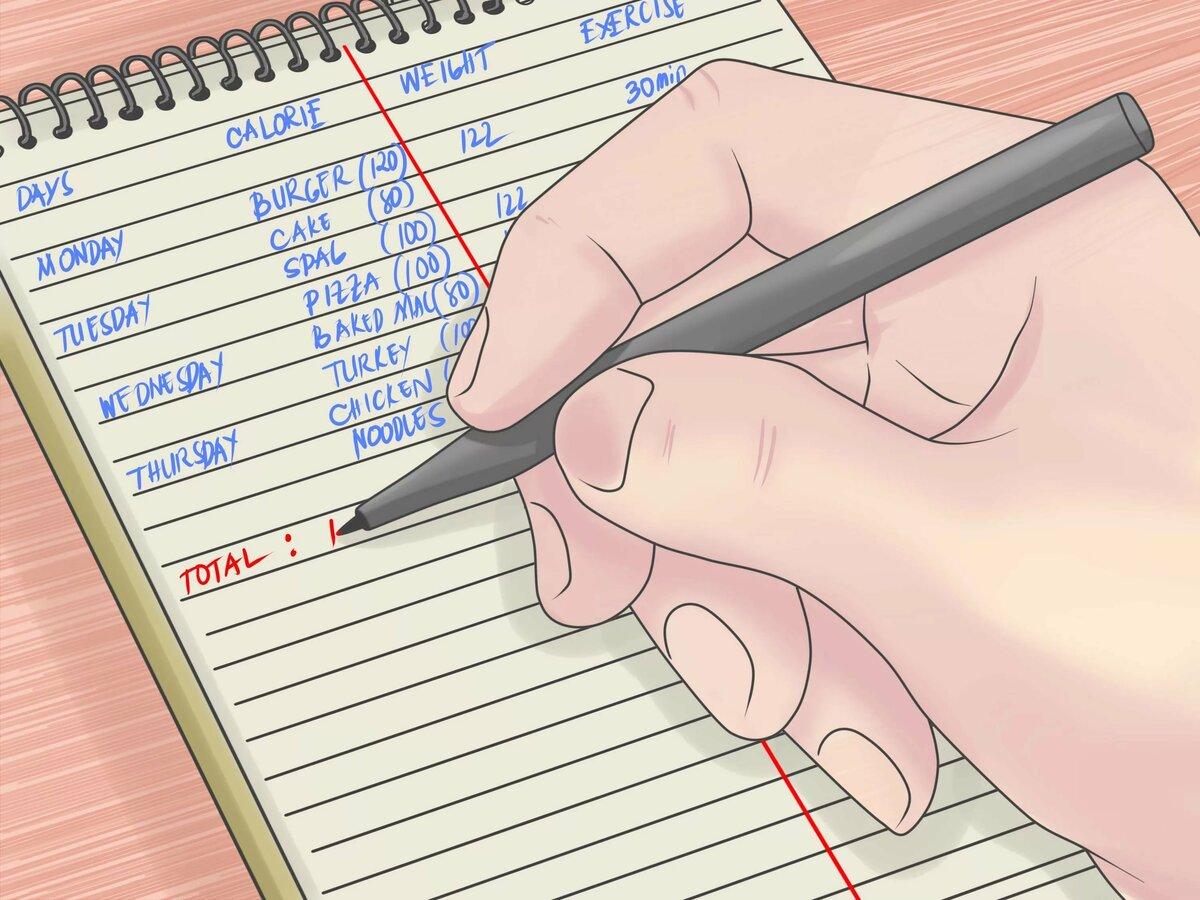 Как начать вести дневник при диете