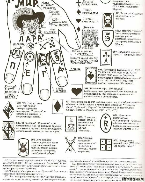 Расшифровка татуировок с картинками
