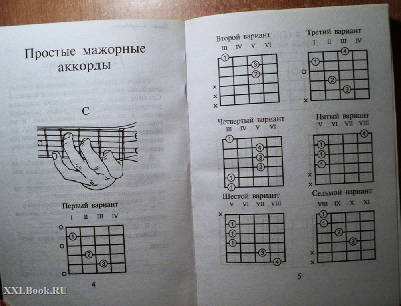 Играть аккорды картинки