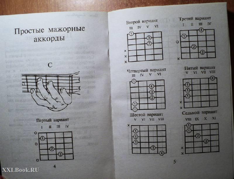 аккорды гитары картинки с руками девка