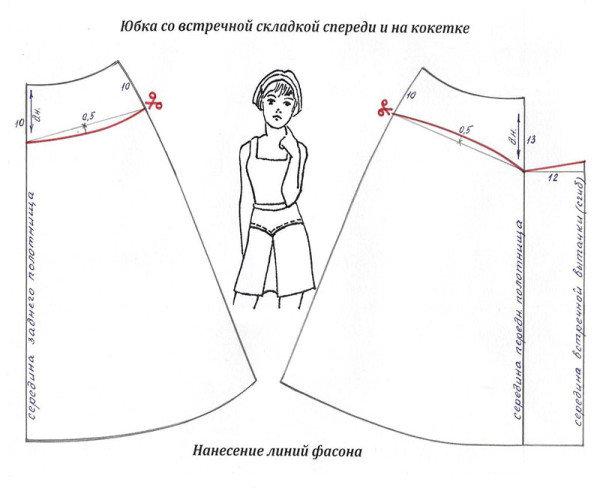 информация выкройка классическая юбка в складку это время