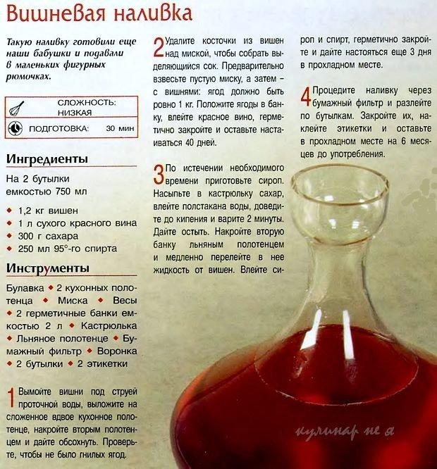 вишневая настойка как приготовить смену полиэстеру