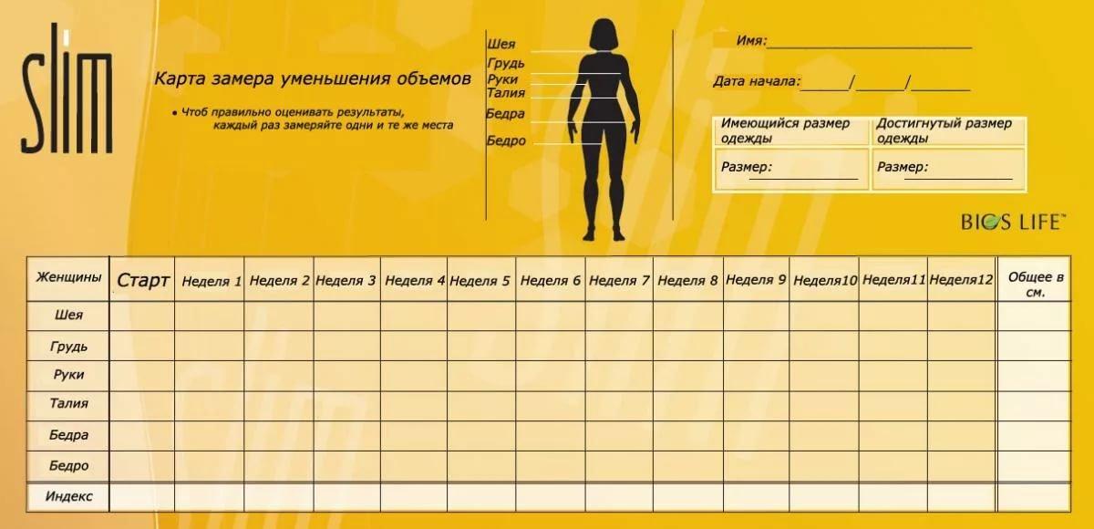 Есть График Похудения. Режим питания для похудения. Таблица по часам, меню на неделю