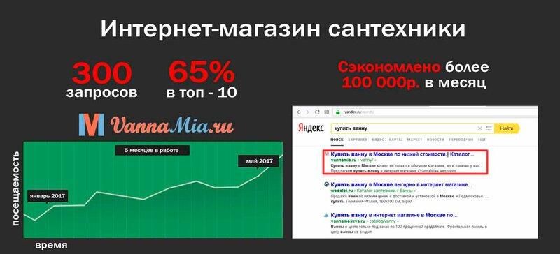 Специалист продвижение и поисковая seo - оптимизация сайтов пансионат кобзарь севастополь официальный сайт