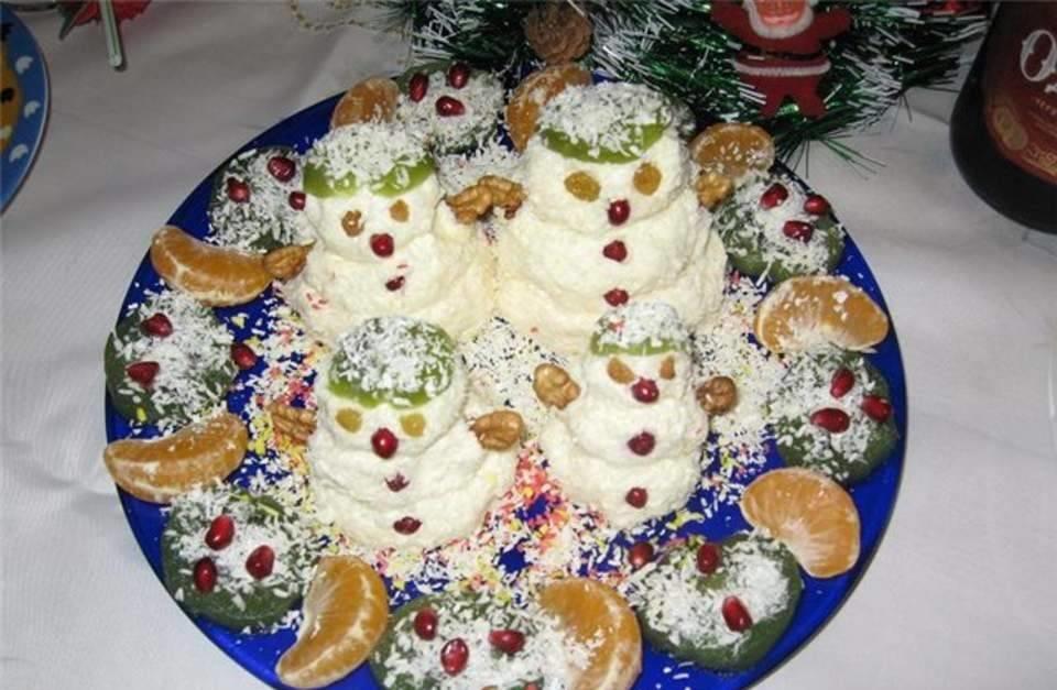 эти дни снеговик на новогодний стол рецепт с фото каждому поздравлению прикрепляется