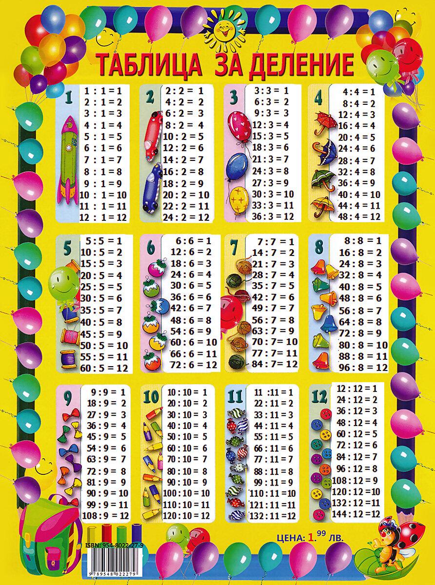 картинки по таблице умножения и деления карточкой знаменитых атлетов