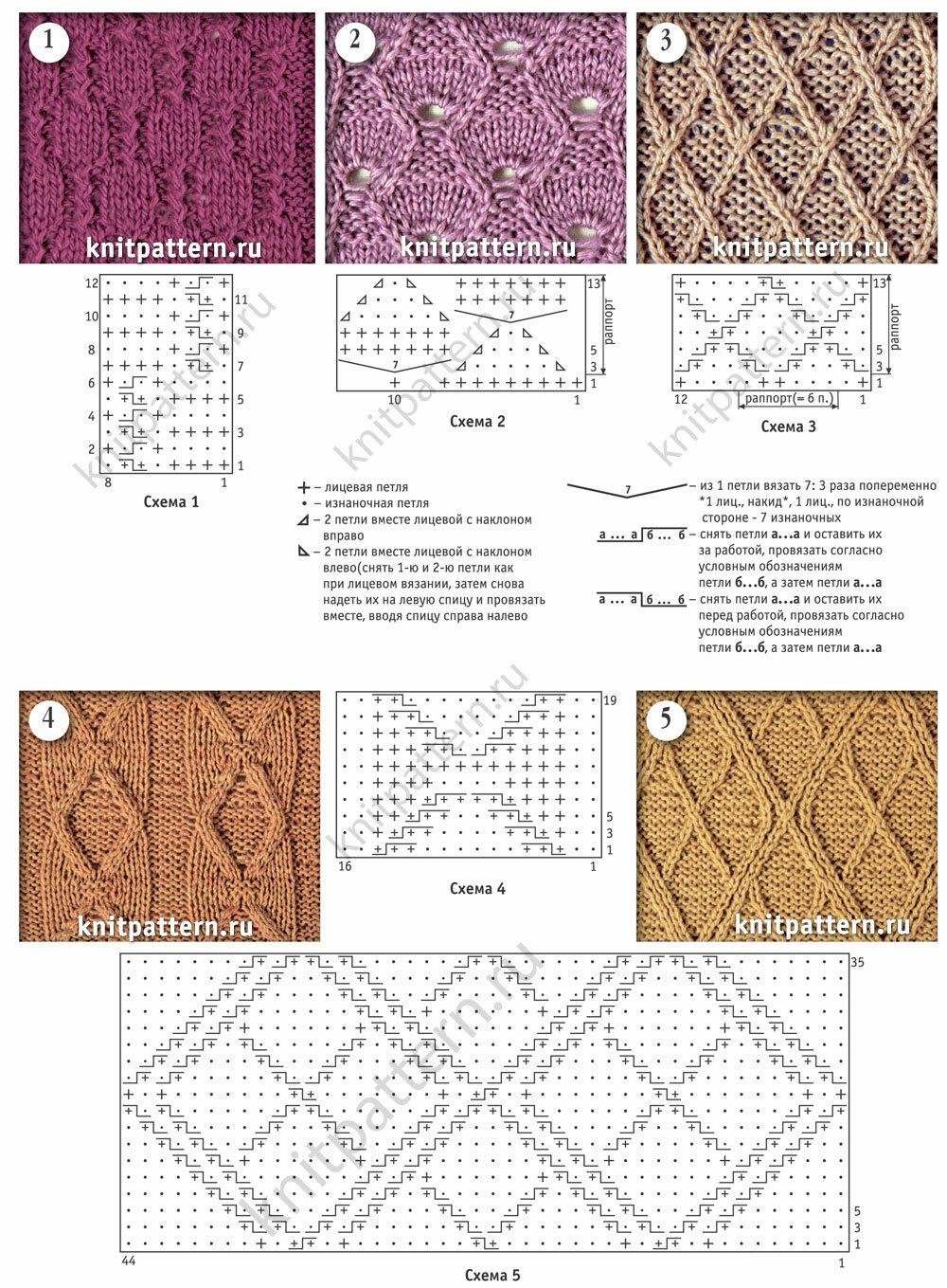 Вязание спицы схемы описание картинки