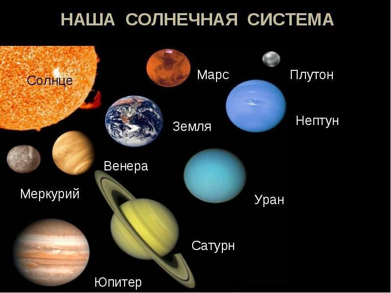 картинки всех планет большой формат с описанием виды