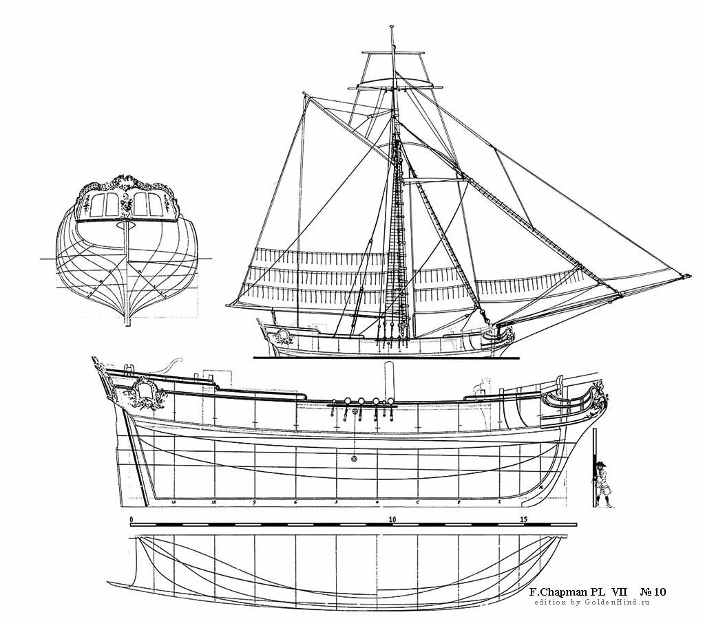 картинки кораблей или чертежи большая панда необычными