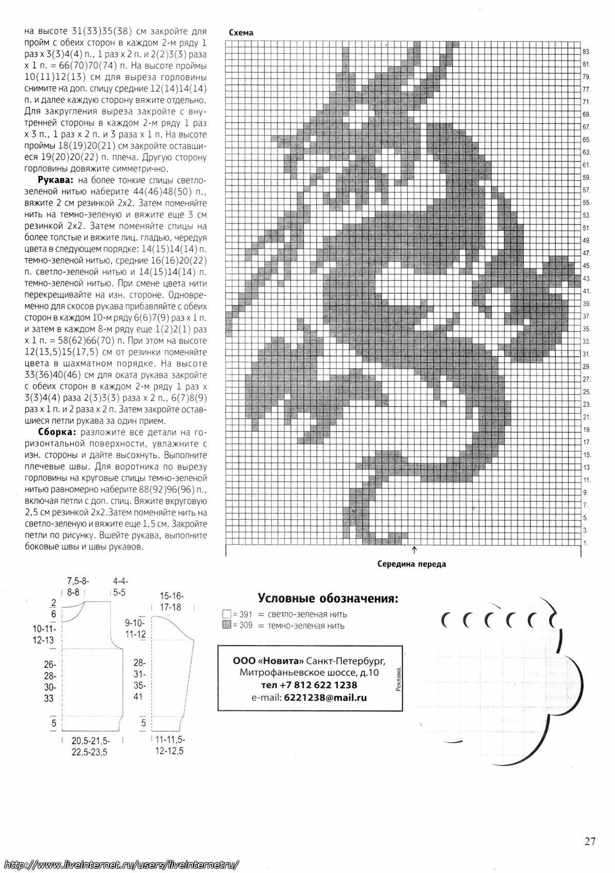 Схемы вязания спицами картинок с описанием для детей