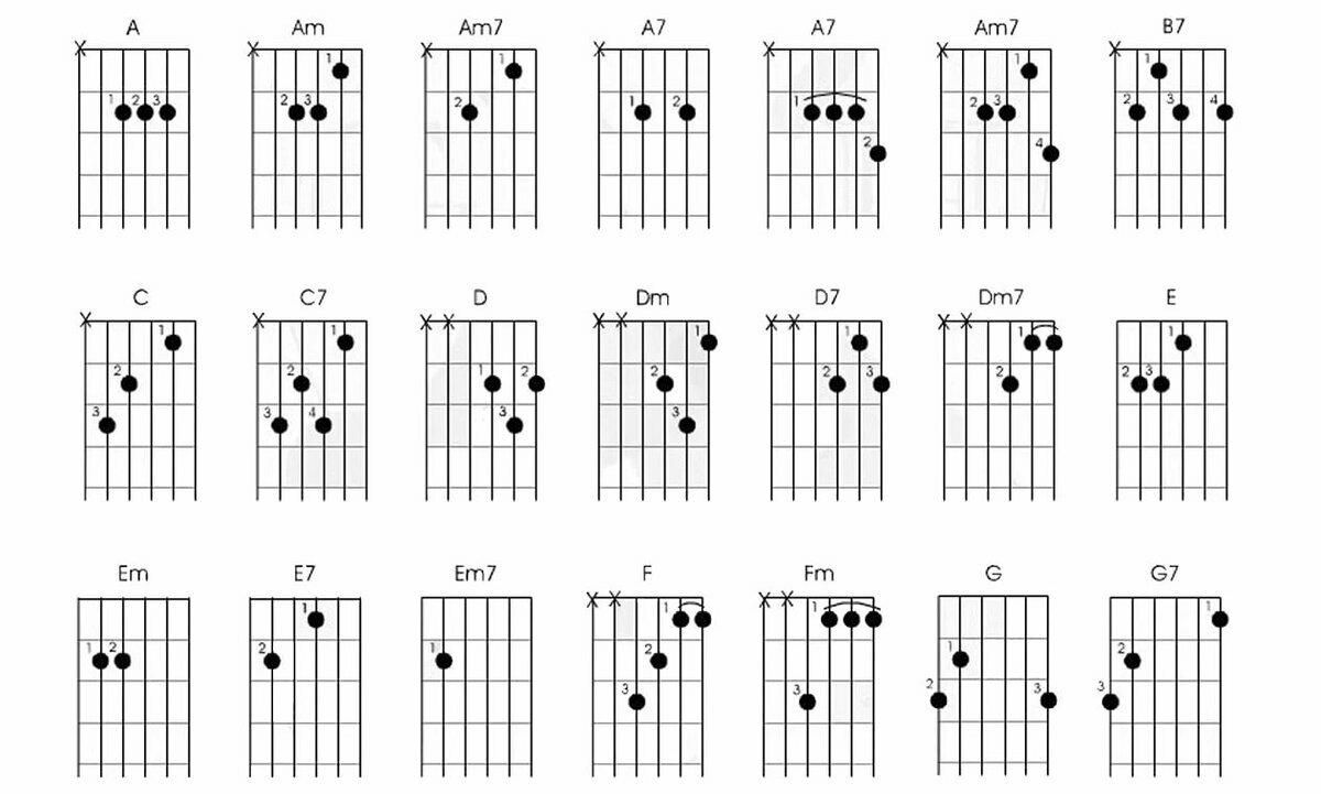 сложные гитарные аккорды фото также