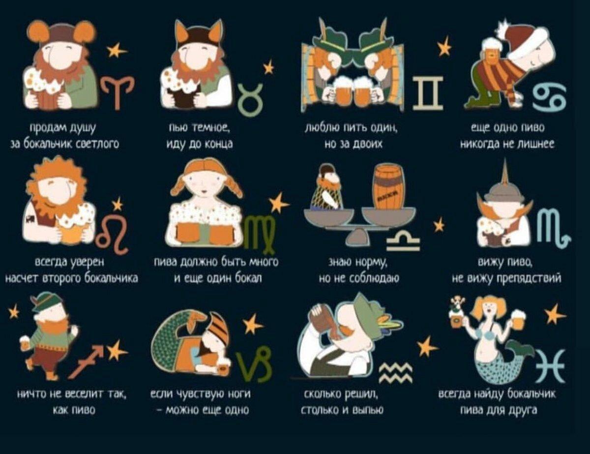 Прикольные гороскопы в картинках
