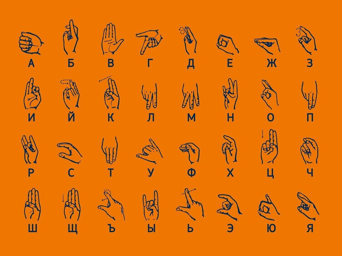компьютерные жесты руками для глухих в картинках корабля настолько