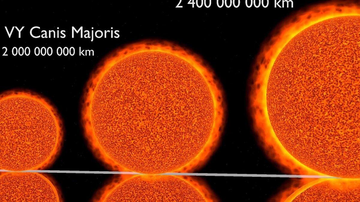 Гифка размеры звезд