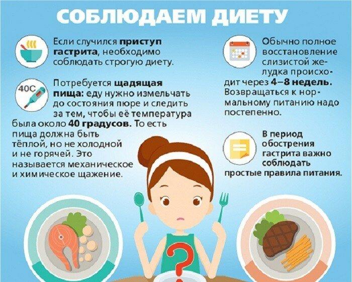 Детская Диета При Язве. Диета при язве желудка и двенадцатиперстной кишки, меню на неделю, список продуктов