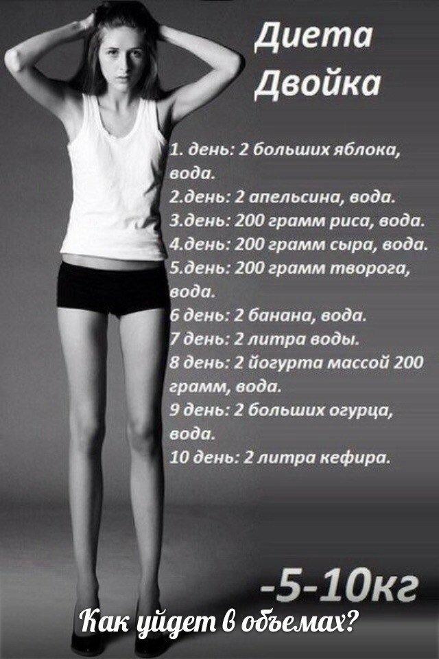 Жесткие диеты но эффективные