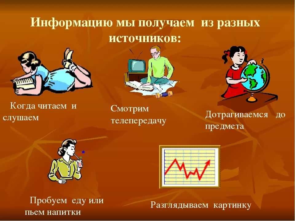 Информация в картинках любая