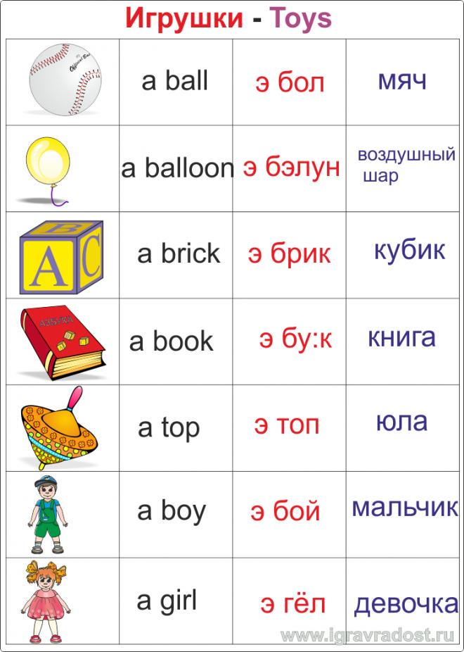 Учим слова на английском для детей в картинках