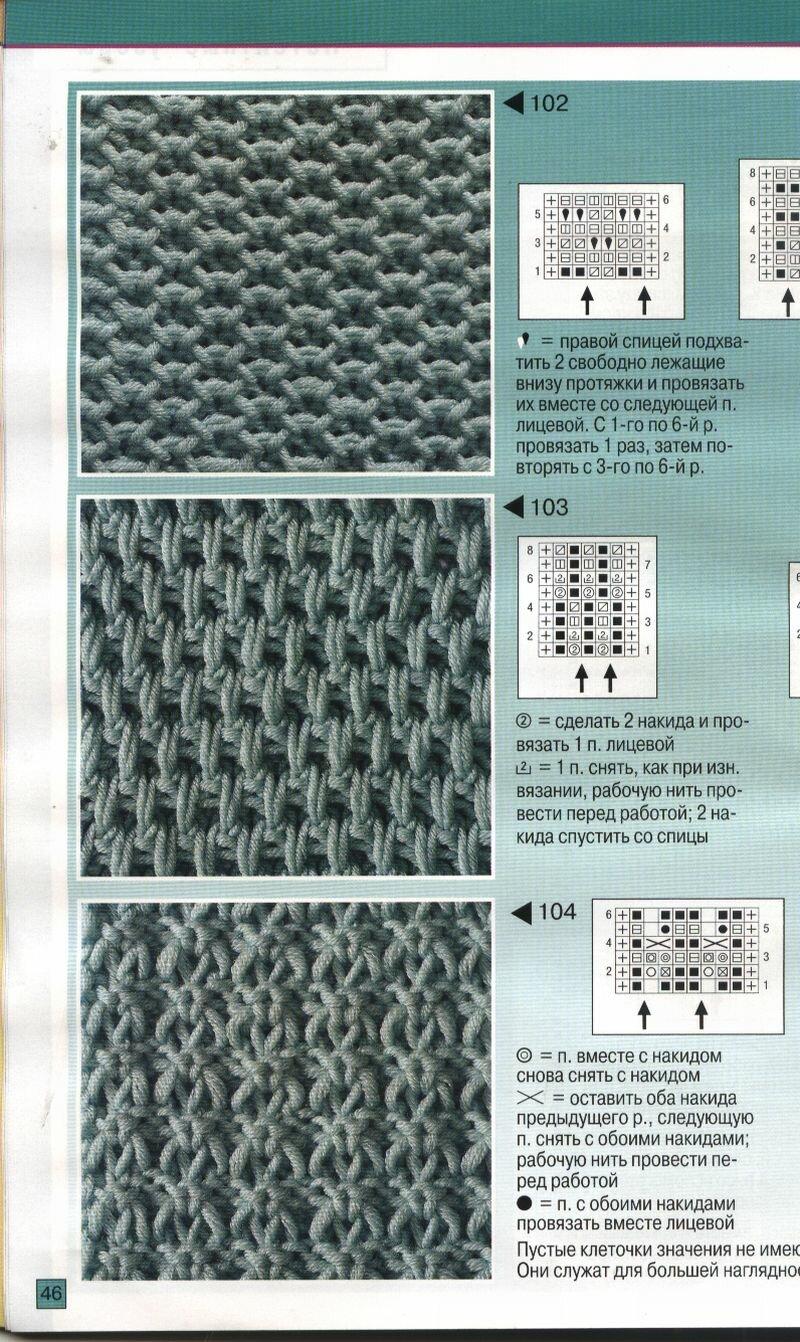 Образцы вязания на спицах в картинках с описанием