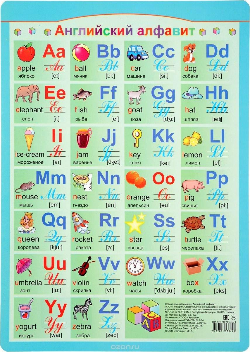 того, русский английский алфавит в таблице картинки такой хотпойн