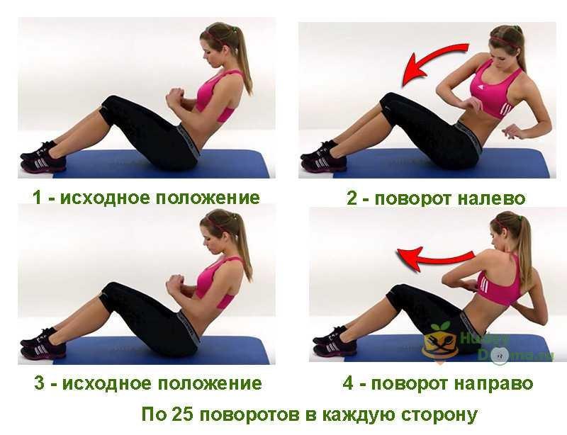 Упражнения для похудения живота боков
