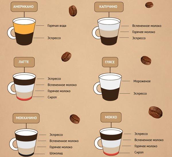Как сделать американо на кофемашине 40