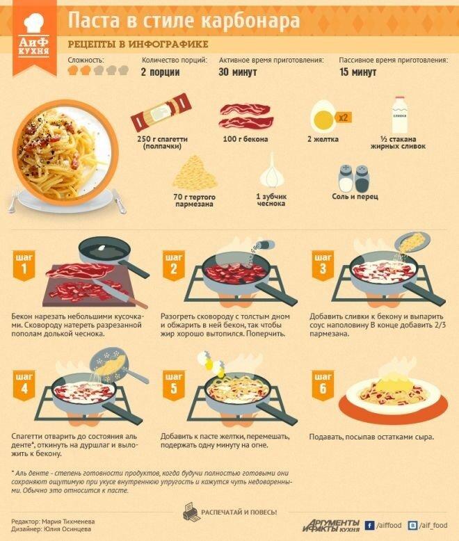 рецепты напитков и еды - карточка от пользователя pletinolya