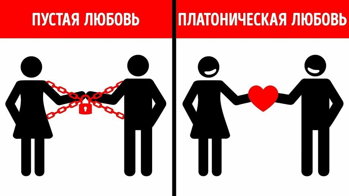 Платоническая любовь демотиваторы