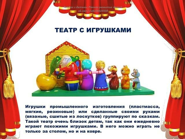 Картинки по теме театр в доу