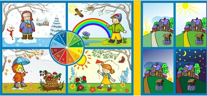 Картинка для детского сада время суток