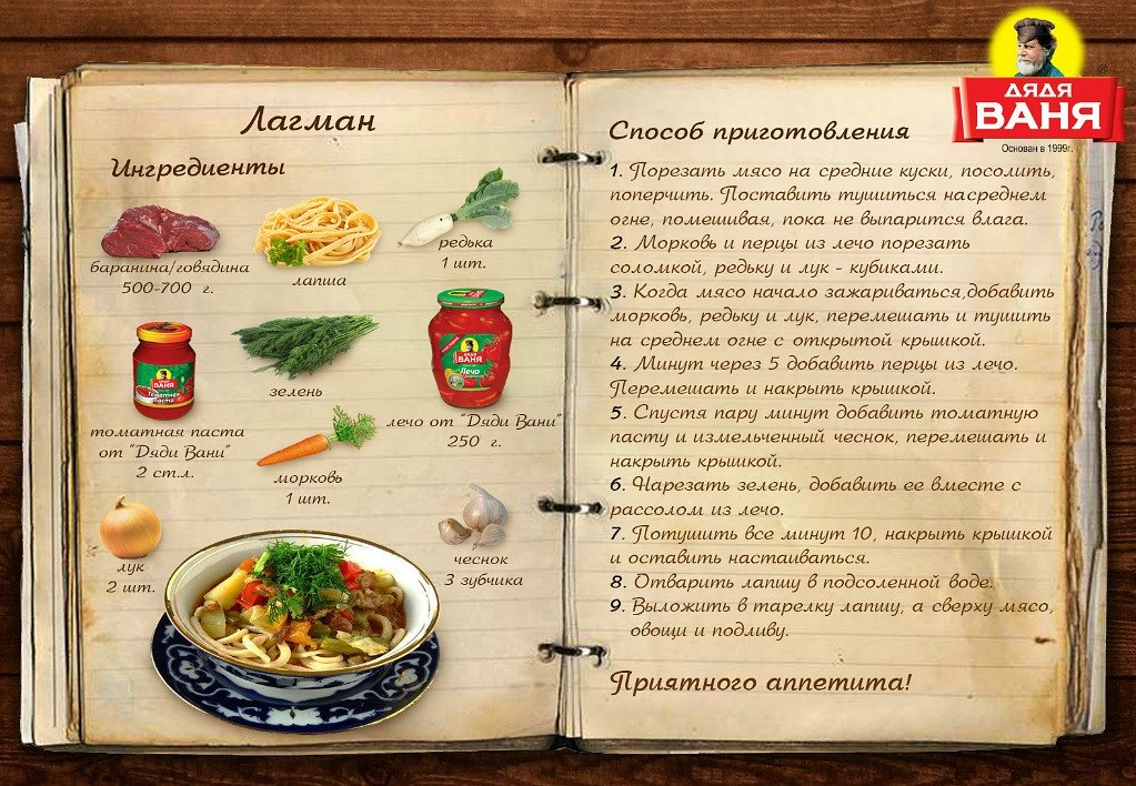 Рецепты рецепты картинки