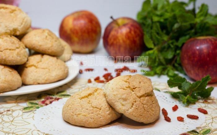 чистая прибыль рецепт овсяного печенья с яблоками темы: Знание особенностей